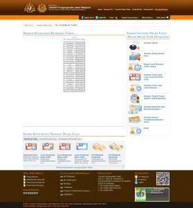 Portal Rasmi Jabatan Pengangkutan Jalan Malaysia